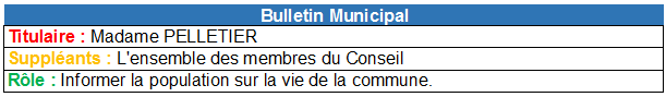 Bulletin_municiapl.png